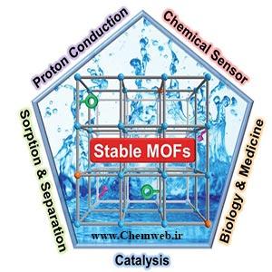 Improving Metal–organic frameworks (MOFs) stability
