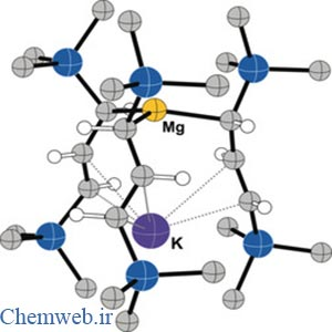 Mechanochemical Formation Polymorphic Ca/K Allyl Complex