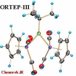 Download ORTEP-III
